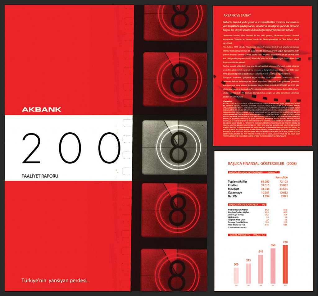 Akbank Annual Report redesign (Academic Project)