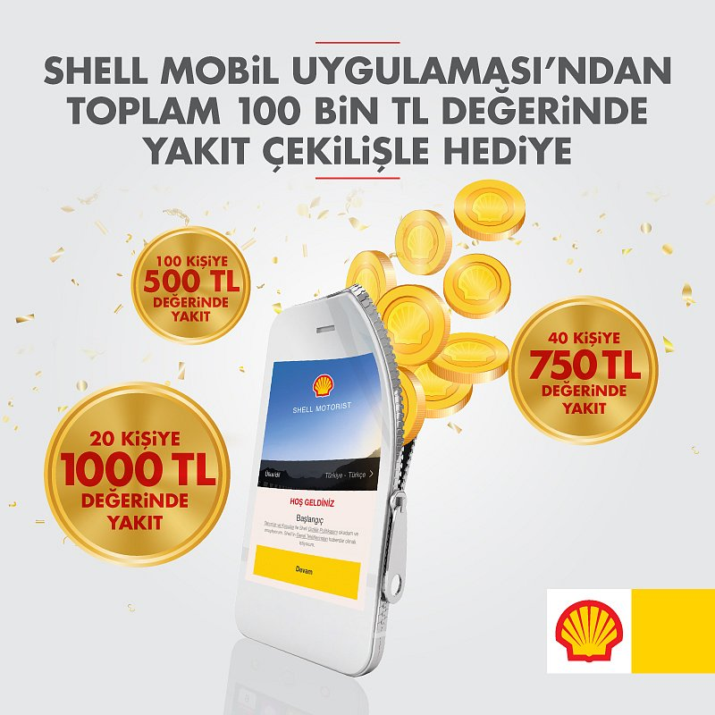 Shell digital campaign 2017